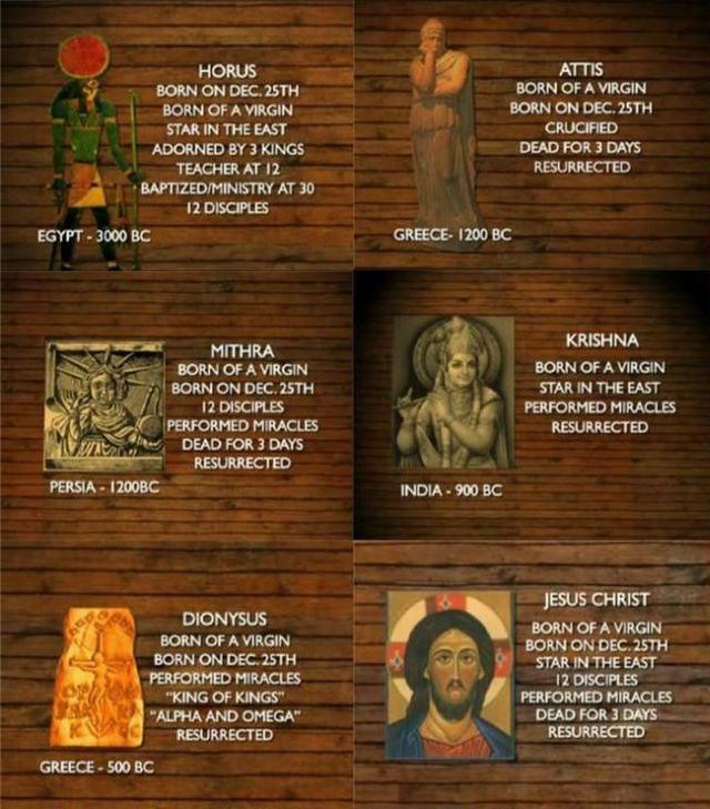 horus-attis-mithra-krishna-dionysus